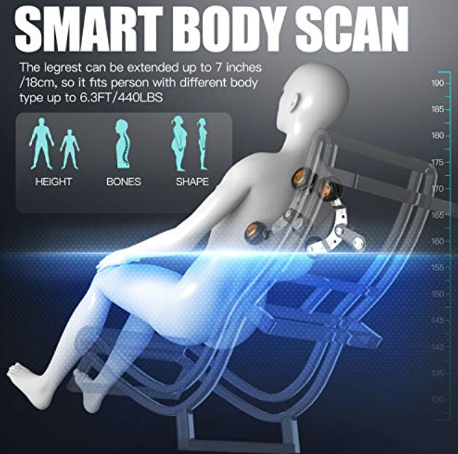 Auto Body Scan System